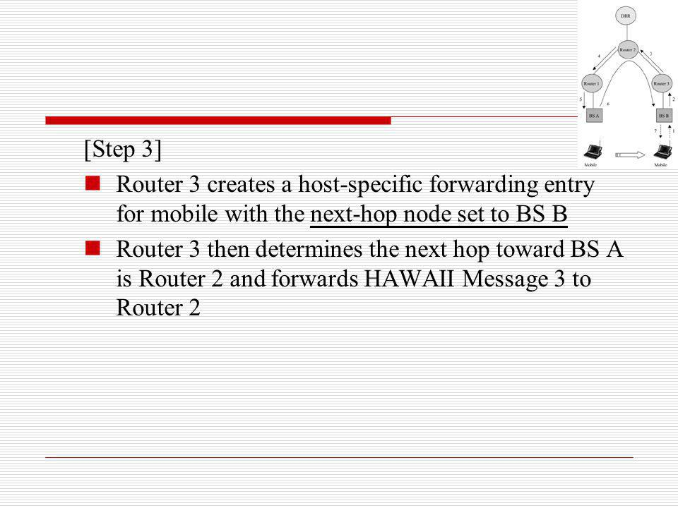 [Step 3] Router 3 creates a host-specific forwarding entry for mobile with the next-hop node set to BS B.